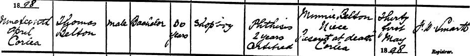 tbelton 190498